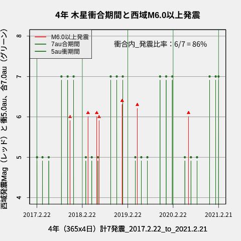 f:id:yoshihide-sugiura:20210223023224p:plain