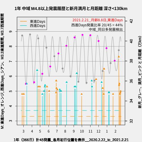 f:id:yoshihide-sugiura:20210223023313p:plain