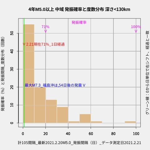 f:id:yoshihide-sugiura:20210223023328p:plain