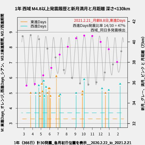 f:id:yoshihide-sugiura:20210223023345p:plain
