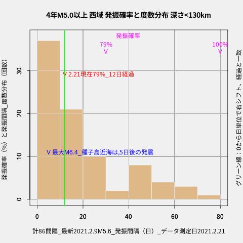 f:id:yoshihide-sugiura:20210223023400p:plain