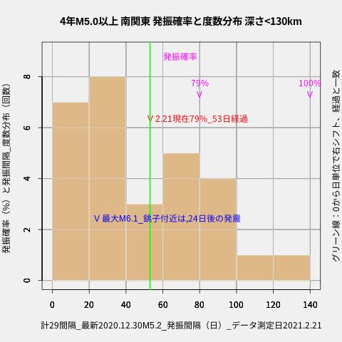 f:id:yoshihide-sugiura:20210223023416p:plain