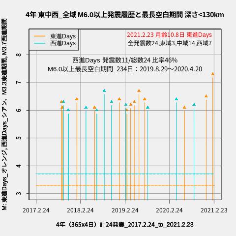 f:id:yoshihide-sugiura:20210225025914p:plain