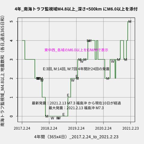 f:id:yoshihide-sugiura:20210225025930p:plain