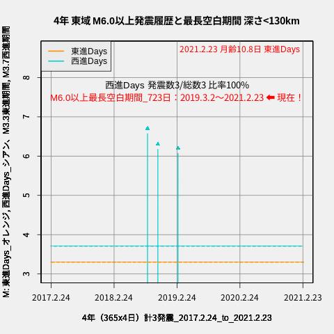 f:id:yoshihide-sugiura:20210225025947p:plain