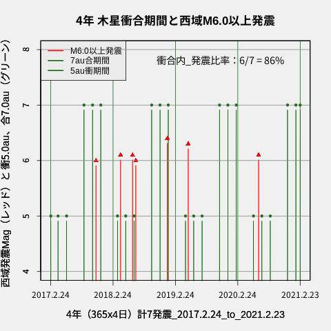f:id:yoshihide-sugiura:20210225030004p:plain