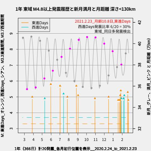 f:id:yoshihide-sugiura:20210225030024p:plain