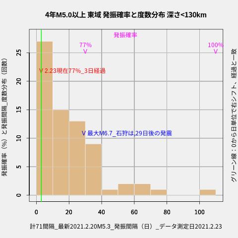 f:id:yoshihide-sugiura:20210225030043p:plain