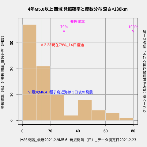 f:id:yoshihide-sugiura:20210225030157p:plain