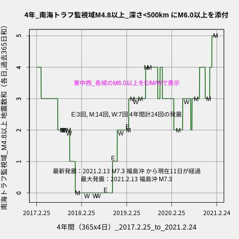 f:id:yoshihide-sugiura:20210226040139p:plain