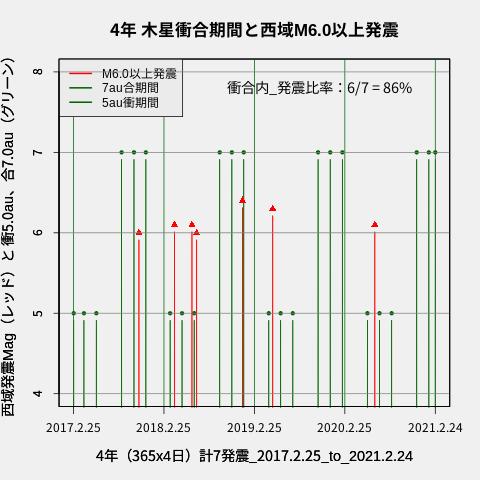f:id:yoshihide-sugiura:20210226040215p:plain
