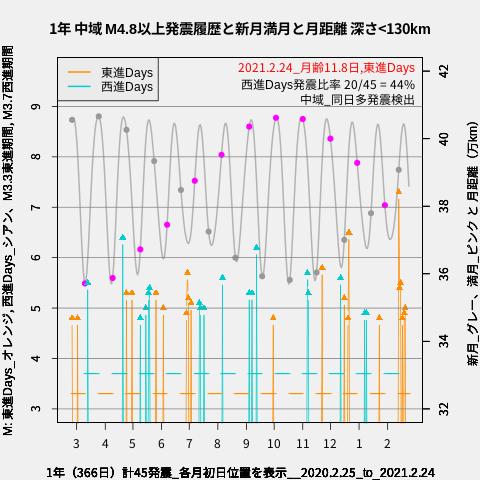f:id:yoshihide-sugiura:20210226040305p:plain