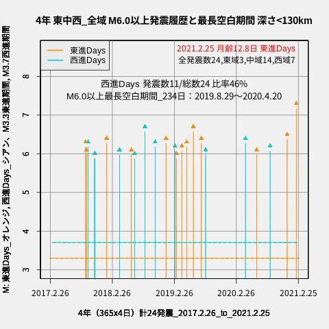 f:id:yoshihide-sugiura:20210227010014p:plain
