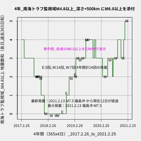 f:id:yoshihide-sugiura:20210227010030p:plain