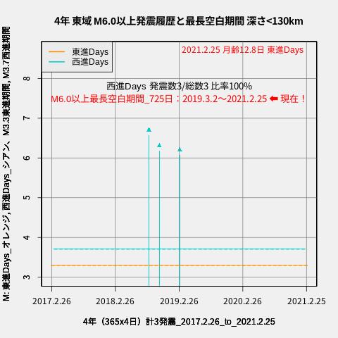 f:id:yoshihide-sugiura:20210227010048p:plain