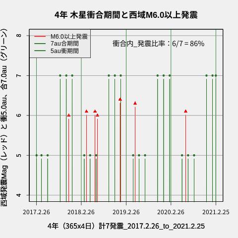 f:id:yoshihide-sugiura:20210227010104p:plain