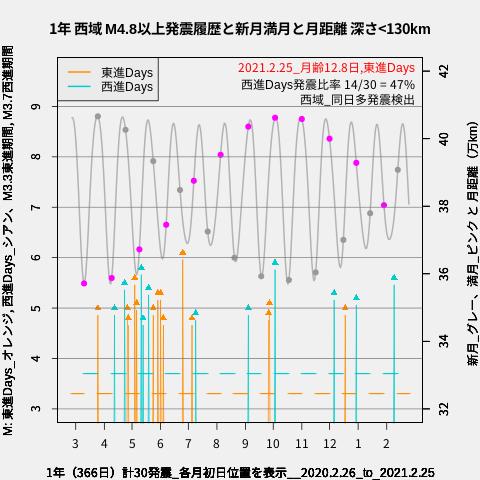 f:id:yoshihide-sugiura:20210227010230p:plain