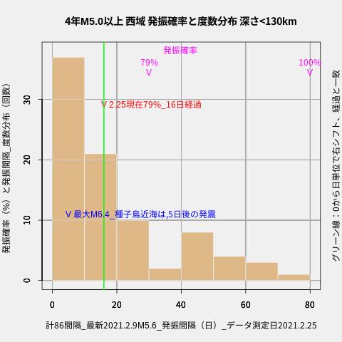 f:id:yoshihide-sugiura:20210227010250p:plain