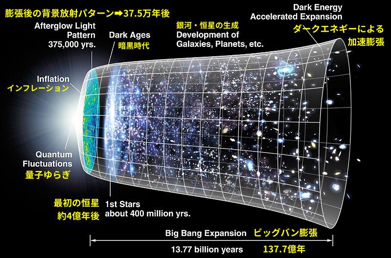 f:id:yoshihide-sugiura:20210228212008p:plain