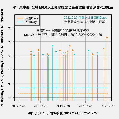 f:id:yoshihide-sugiura:20210301040856p:plain