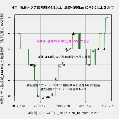 f:id:yoshihide-sugiura:20210301040913p:plain