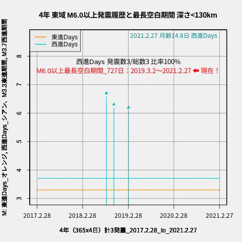 f:id:yoshihide-sugiura:20210301040929p:plain