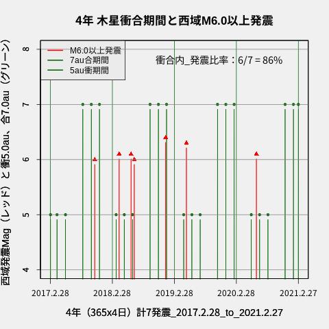 f:id:yoshihide-sugiura:20210301040944p:plain