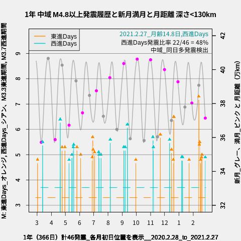 f:id:yoshihide-sugiura:20210301041039p:plain