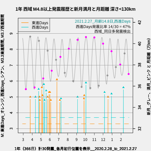f:id:yoshihide-sugiura:20210301041149p:plain