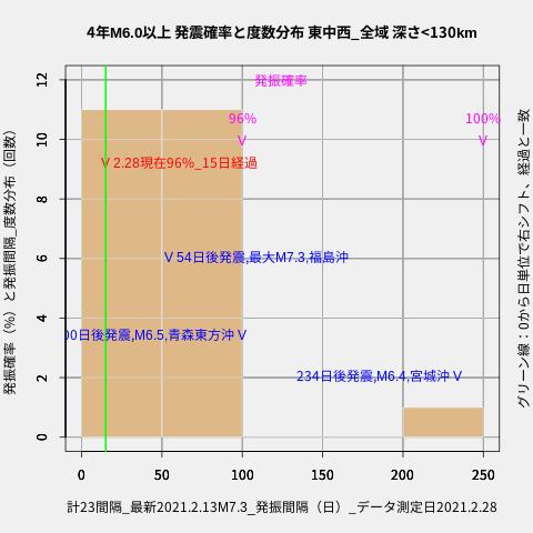 f:id:yoshihide-sugiura:20210302002556p:plain
