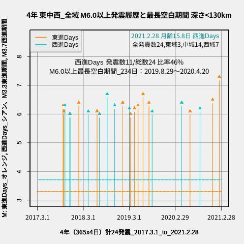 f:id:yoshihide-sugiura:20210302002613p:plain