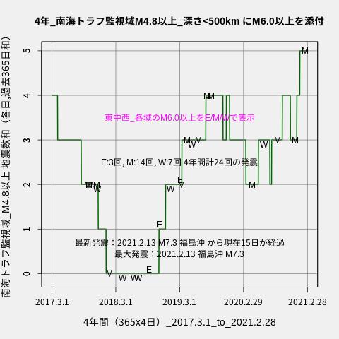 f:id:yoshihide-sugiura:20210302002630p:plain