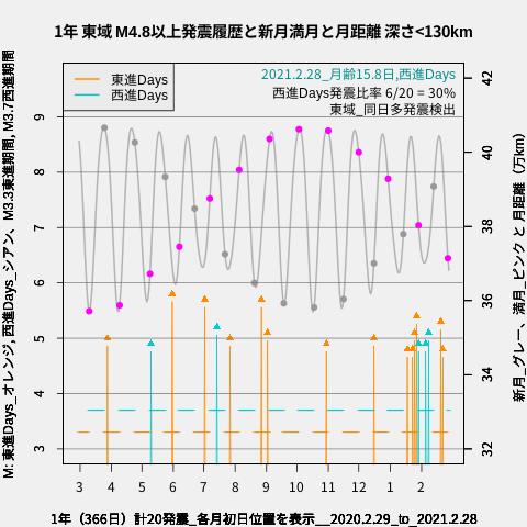 f:id:yoshihide-sugiura:20210302002727p:plain