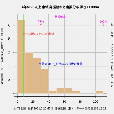 f:id:yoshihide-sugiura:20210302002743p:plain
