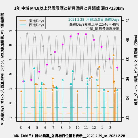 f:id:yoshihide-sugiura:20210302002802p:plain