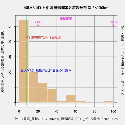 f:id:yoshihide-sugiura:20210302002845p:plain