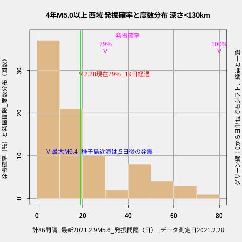 f:id:yoshihide-sugiura:20210302002933p:plain