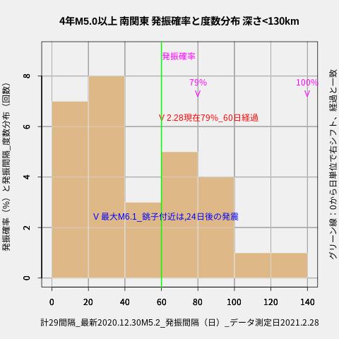 f:id:yoshihide-sugiura:20210302002950p:plain