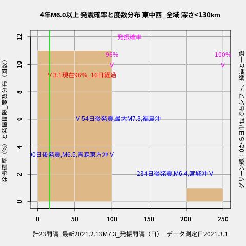 f:id:yoshihide-sugiura:20210303042537p:plain