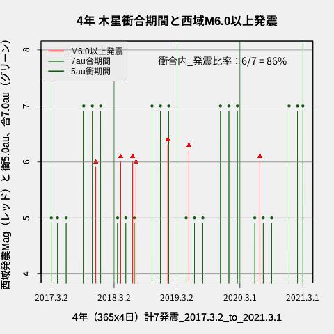 f:id:yoshihide-sugiura:20210303042653p:plain