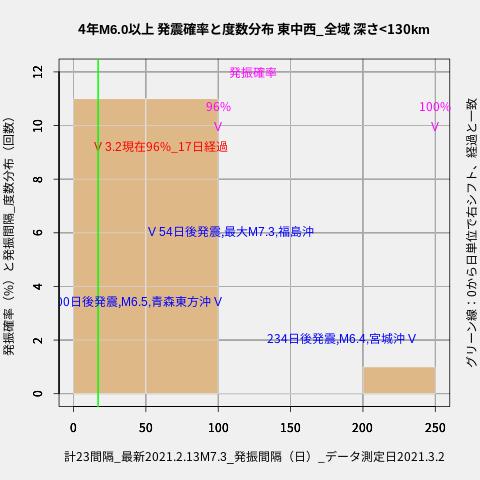 f:id:yoshihide-sugiura:20210304011239p:plain