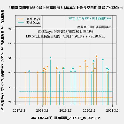 f:id:yoshihide-sugiura:20210304011255p:plain