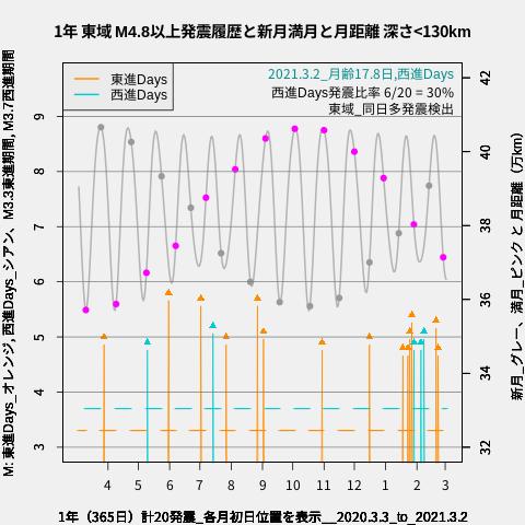 f:id:yoshihide-sugiura:20210304011404p:plain