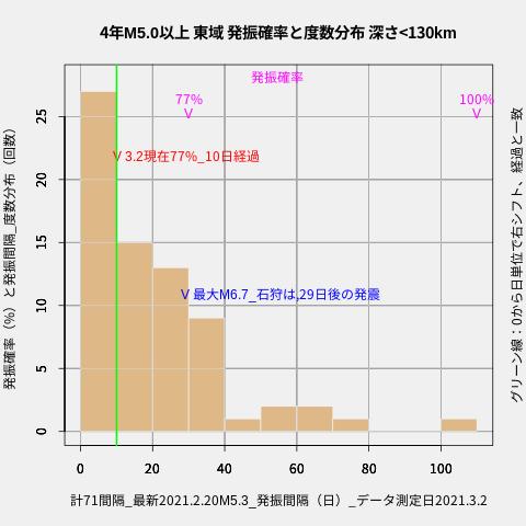 f:id:yoshihide-sugiura:20210304011422p:plain