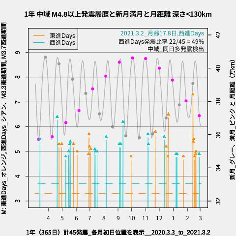 f:id:yoshihide-sugiura:20210304011441p:plain