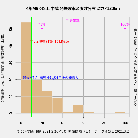f:id:yoshihide-sugiura:20210304011458p:plain