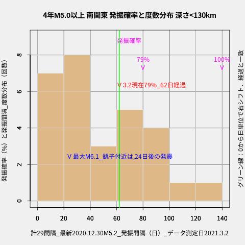 f:id:yoshihide-sugiura:20210304011550p:plain