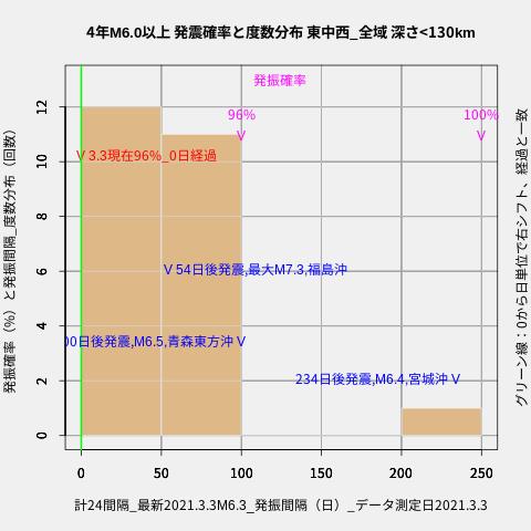 f:id:yoshihide-sugiura:20210305044850p:plain