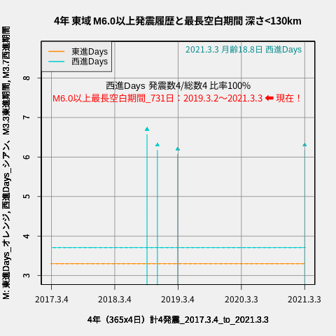 f:id:yoshihide-sugiura:20210305050004p:plain