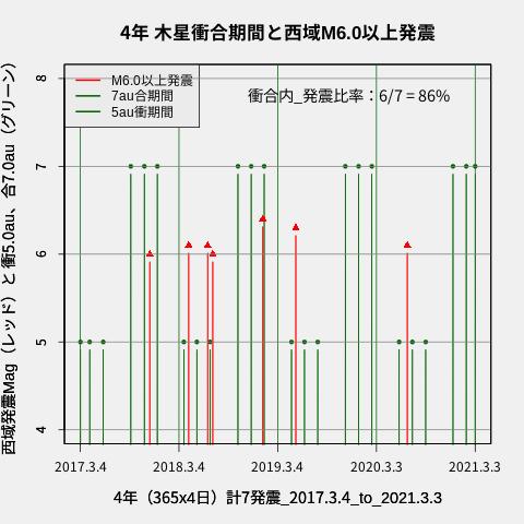 f:id:yoshihide-sugiura:20210305050148p:plain